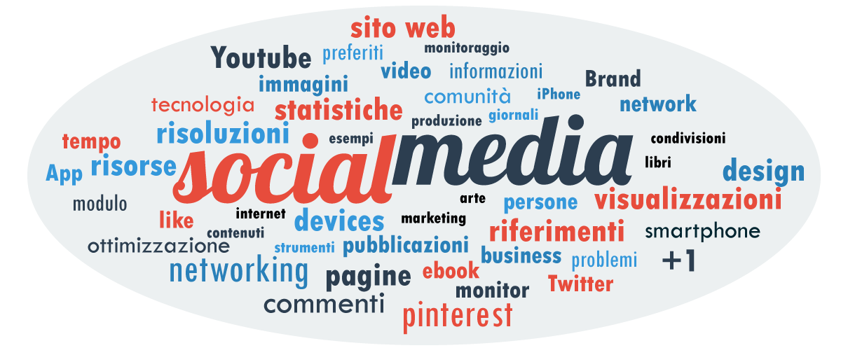 Canali Social per comunicare e condividere
