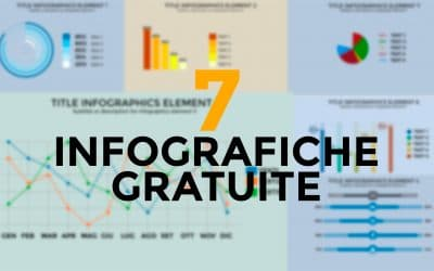 Template After Effects Gratuito: 7 Infografiche